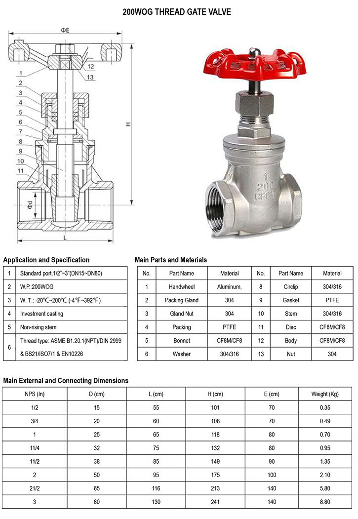 DIN 200 WOG thread non-rising gate valve