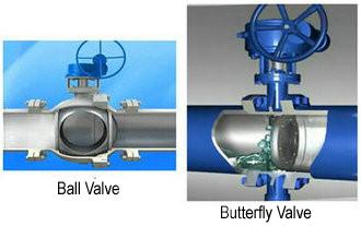 Ball valve & butterfly valve