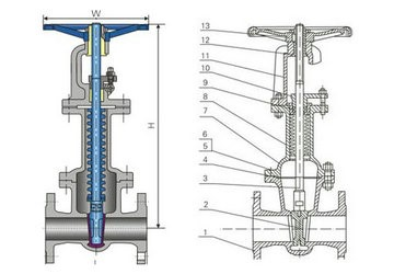 Bellows gate valve structure drawing
