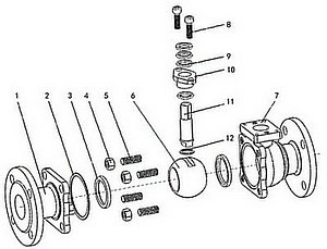 the structure of ball valve